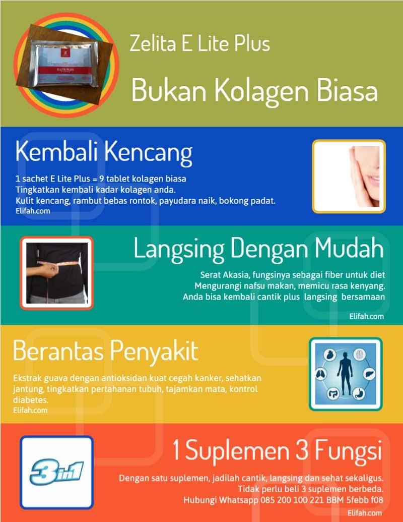 infografik zelita e lite plus dengan 3 fungsi untuk tubuh kulit dan organ dalam